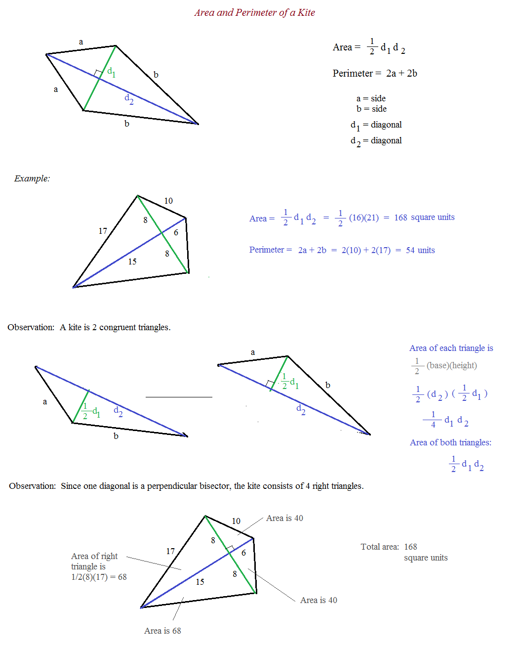 Area Of A Kite Worksheets