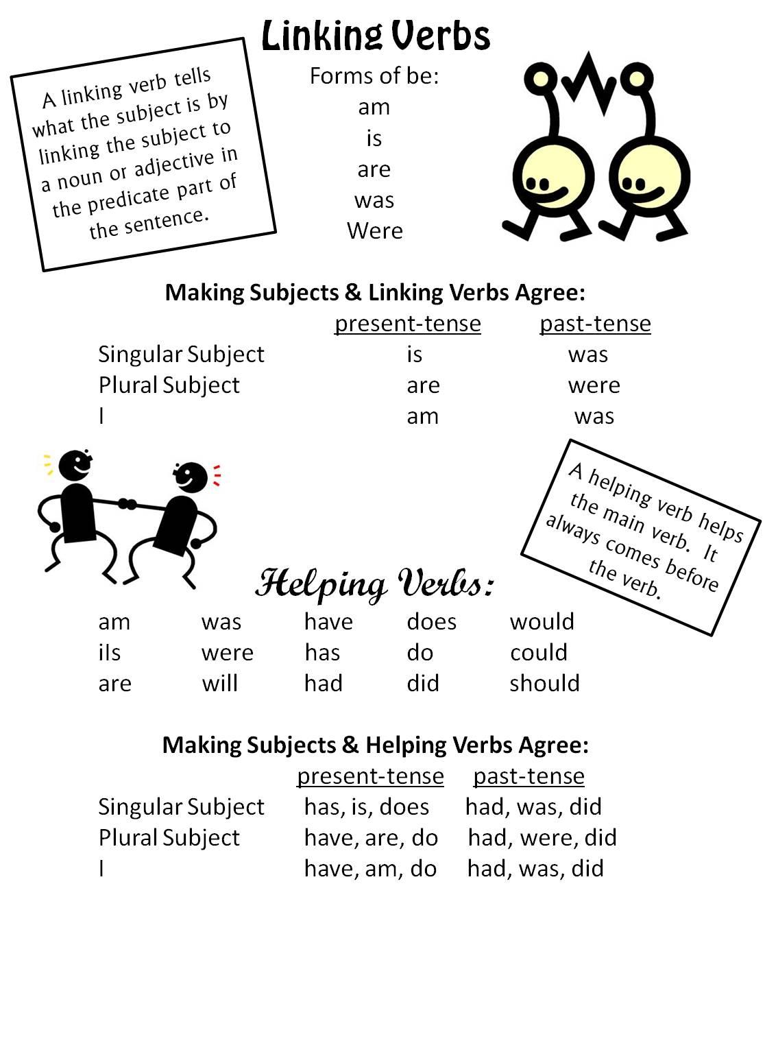 Linking Verbs Worksheets 5th Grade