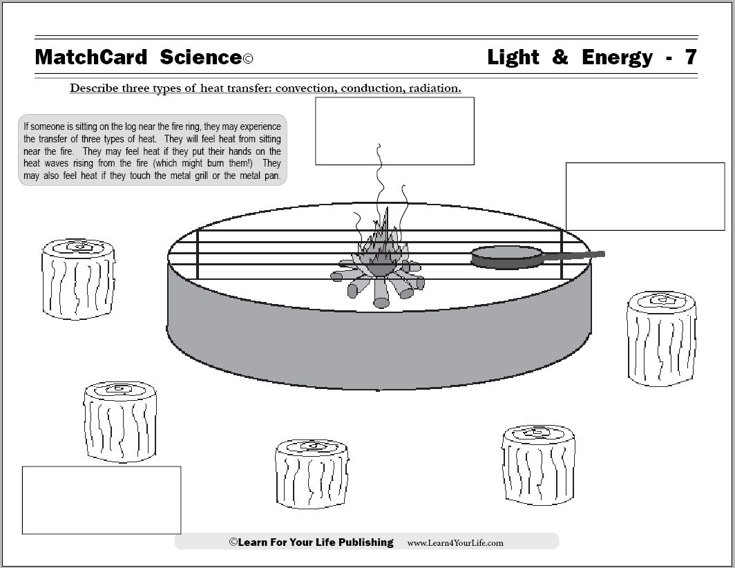 Radiation Convection Conduction Worksheets