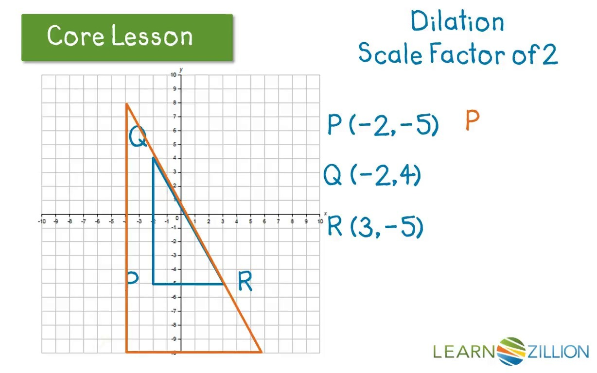 Prove Two Figures Are Similar After A Dilation
