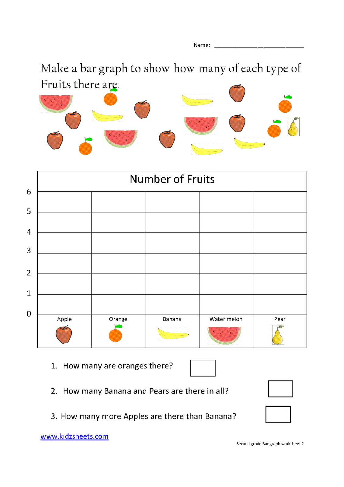 Bar Graph Worksheets For Kids