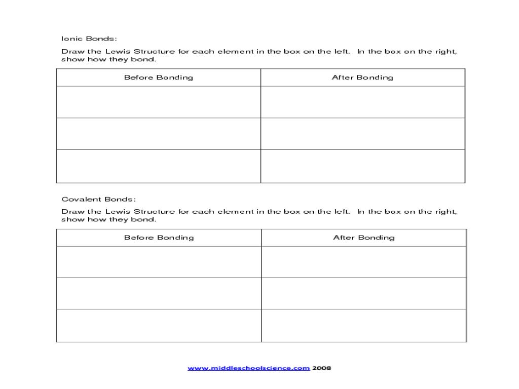 Types Of Chemical Bonds Worksheets Key