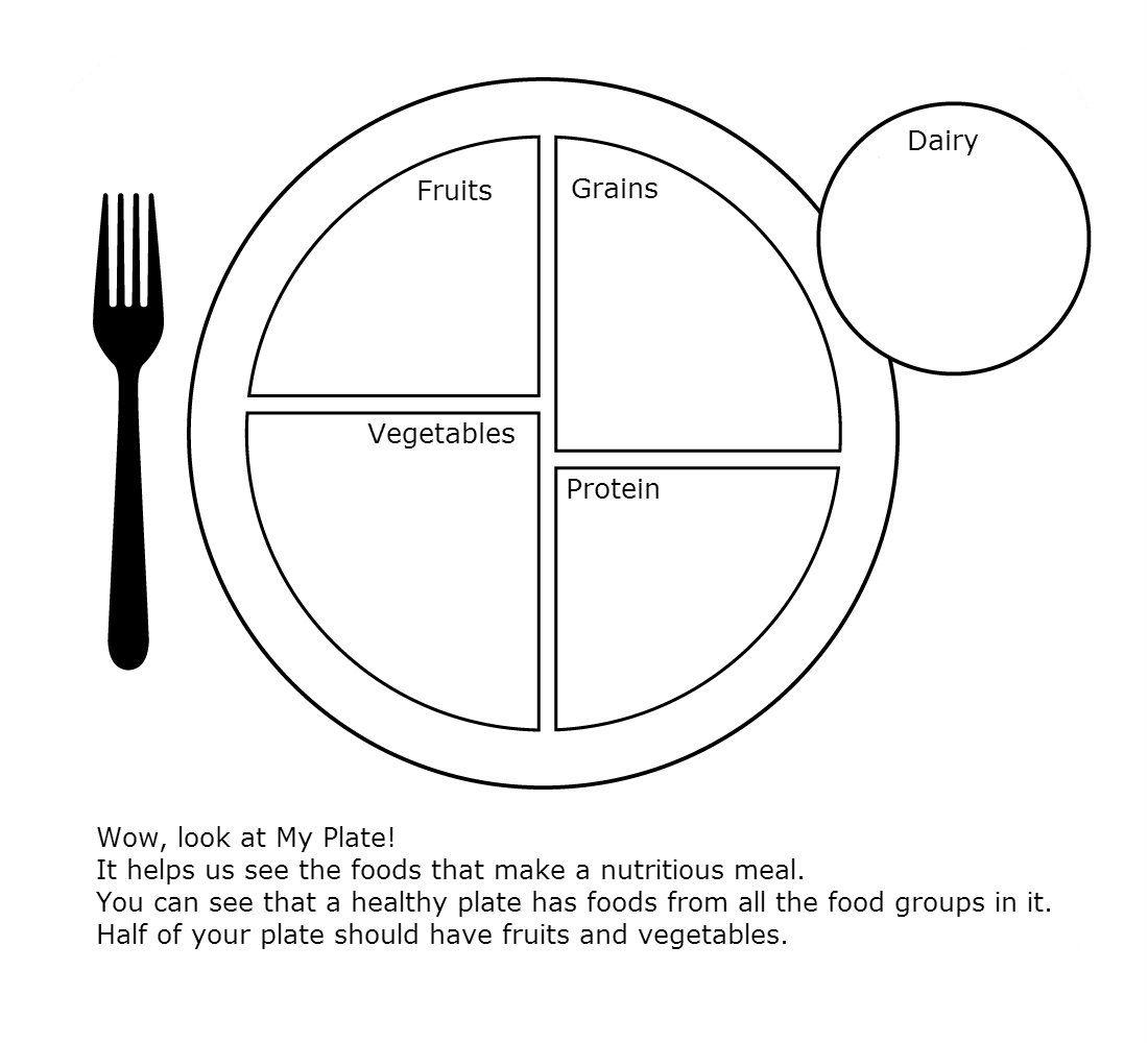 Healthy Plate Worksheets