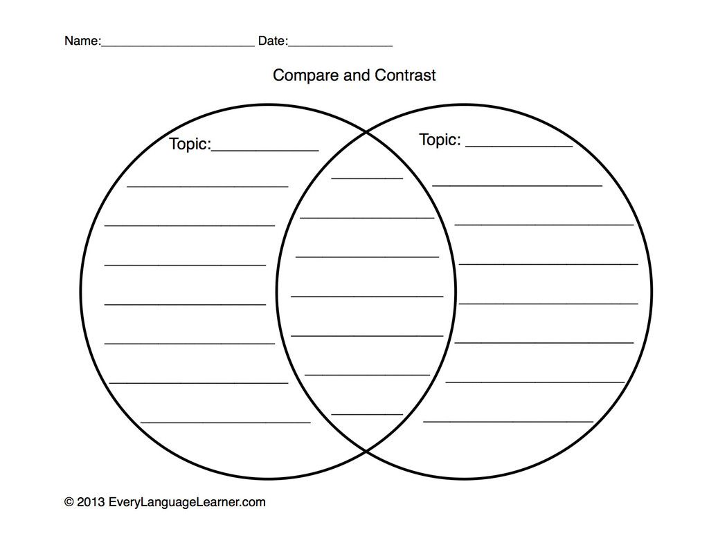 Venn Diagram Worksheet 2nd Grade