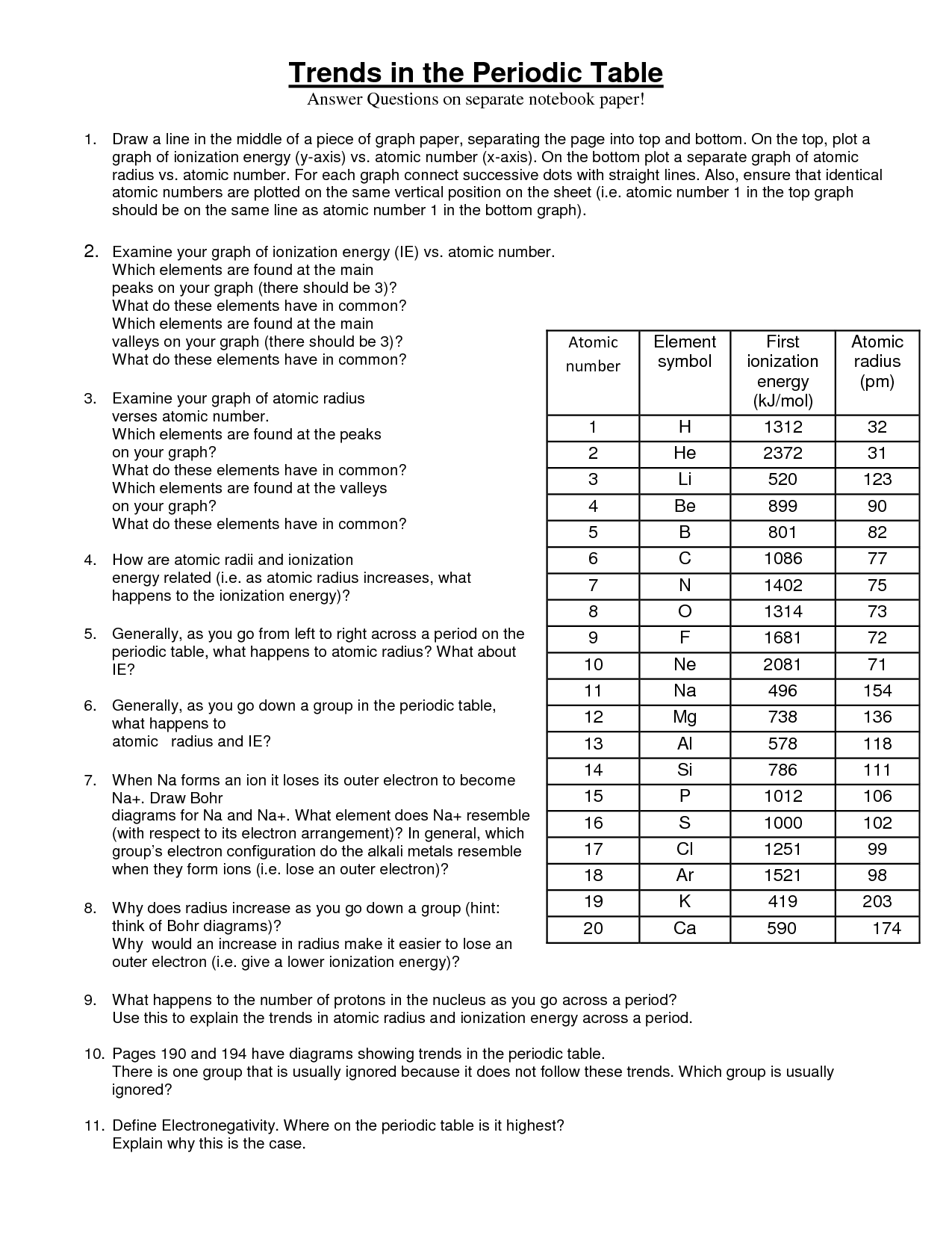 Periodic Table Worksheets Answers Chemistry