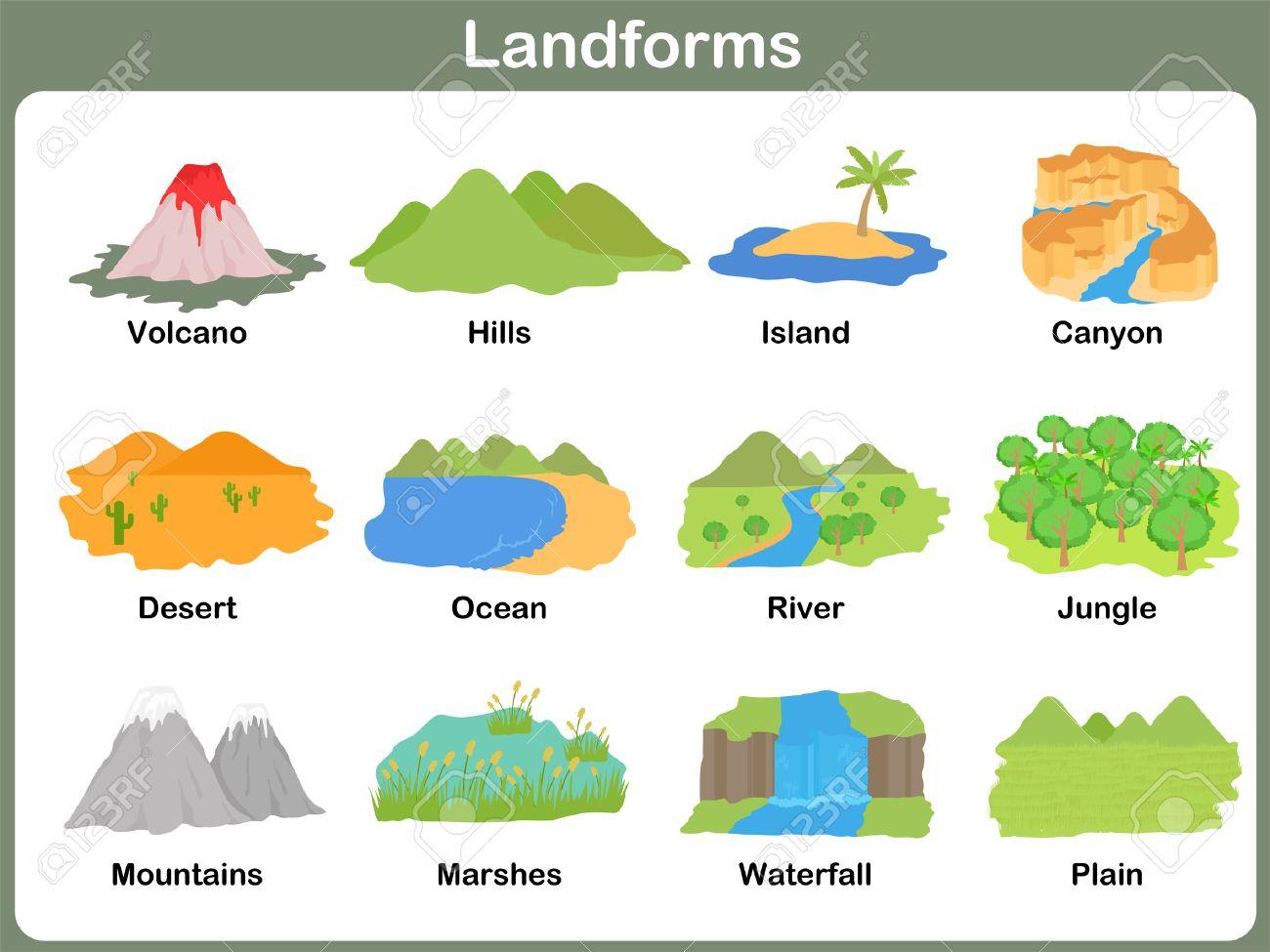Types Of Landforms For Kids Worksheets