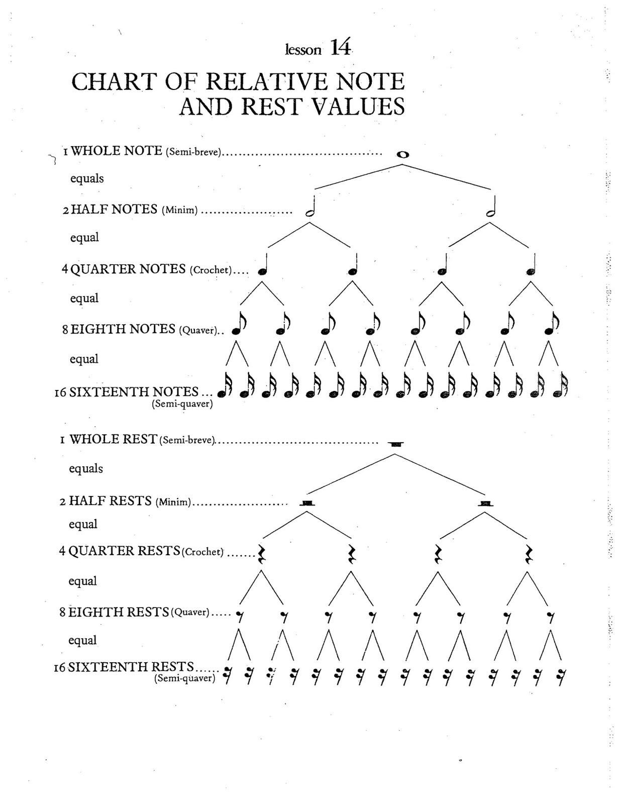 Music Rhythms Worksheets