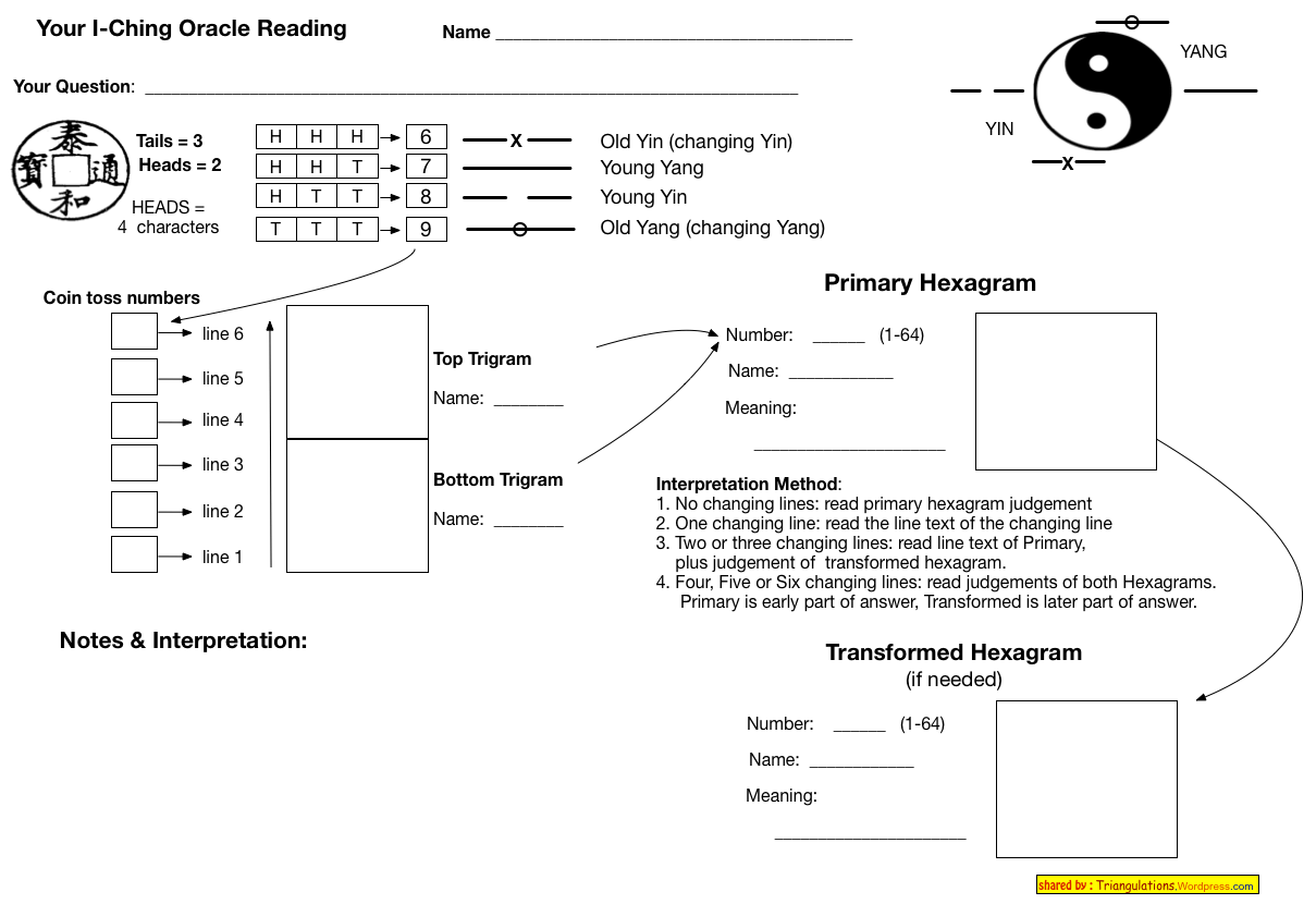 Making Judgements Worksheets