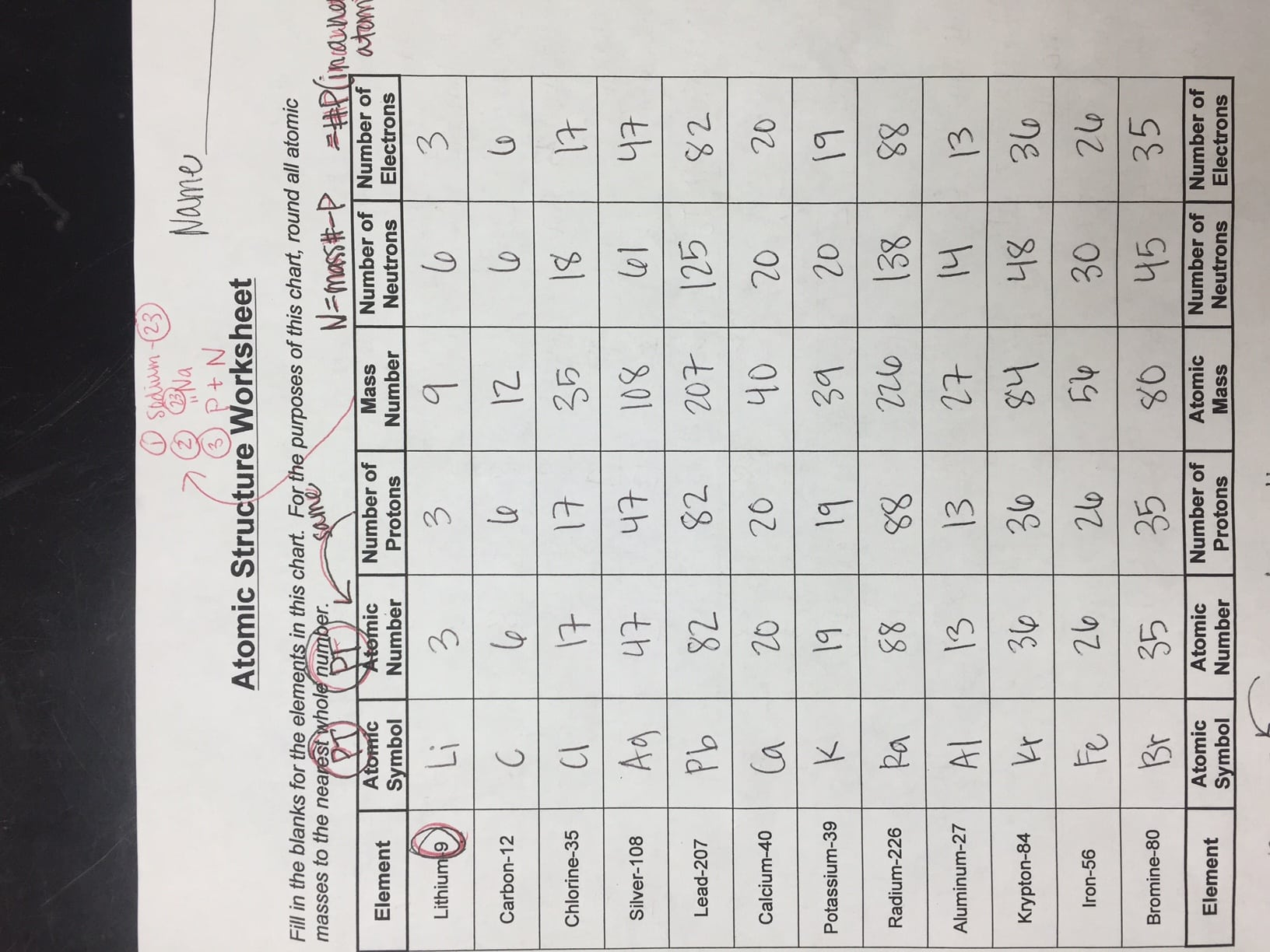 Worksheet Atoms Isotopes And Ions