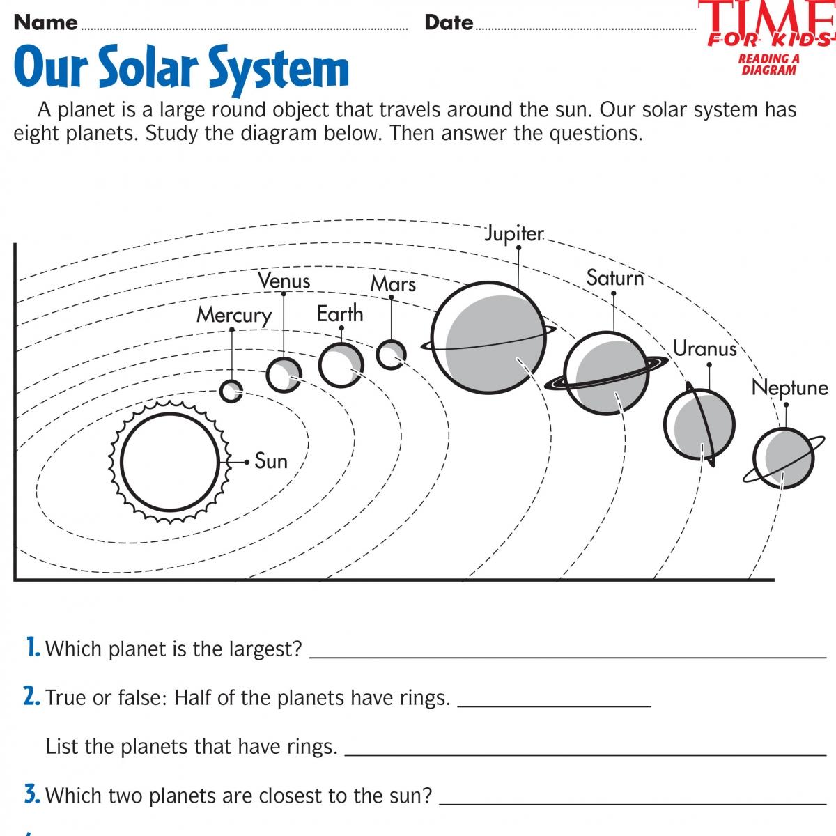 Kindergarten Solar System Worksheets