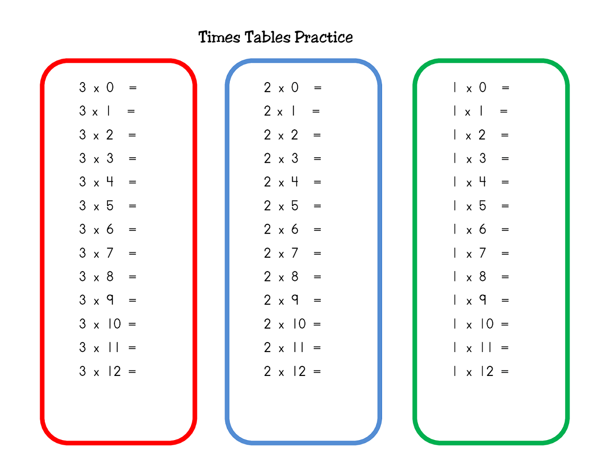 Times Tables Worksheets For Kids