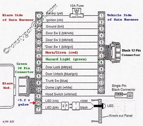 Dodge 7 Way Trailer Wiring Diagram also Wiring Diagram For 4 Pin Led Bulb additionally Jayco Travel Trailer Wiring Diagram together with 6 Pin Deutsch Connector Wiring Diagram likewise How To Wire Up A 7 Pin Trailer Plug Or Socket 2. on 4 pin trailer wiring diagram