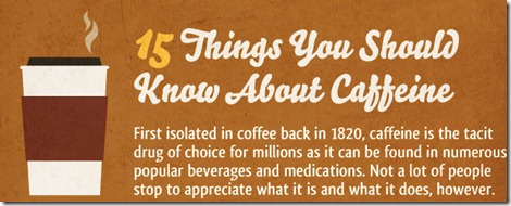 things-to-know-about-caffeine1