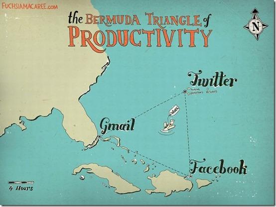 bermuda-triangle-of-productivity