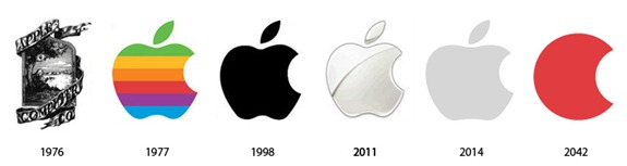 apple-unpocogeek.com