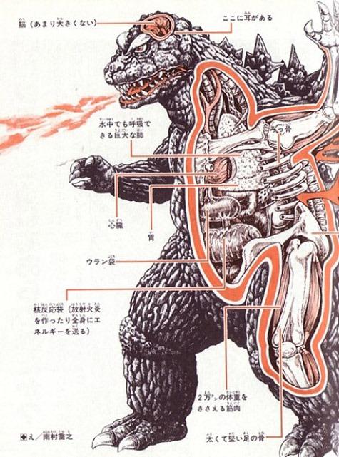 diagrama-monstruos-japoneses-1-unpocogeek.com