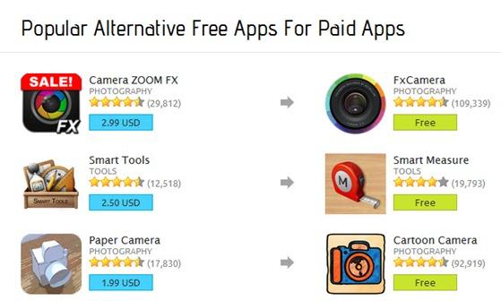 aplicaciones android alternativas y gratis -2- unpocogeek.com