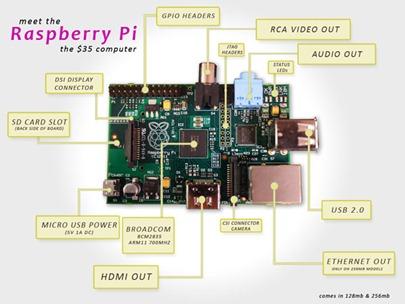 raspberry pi - unpocogeek.com