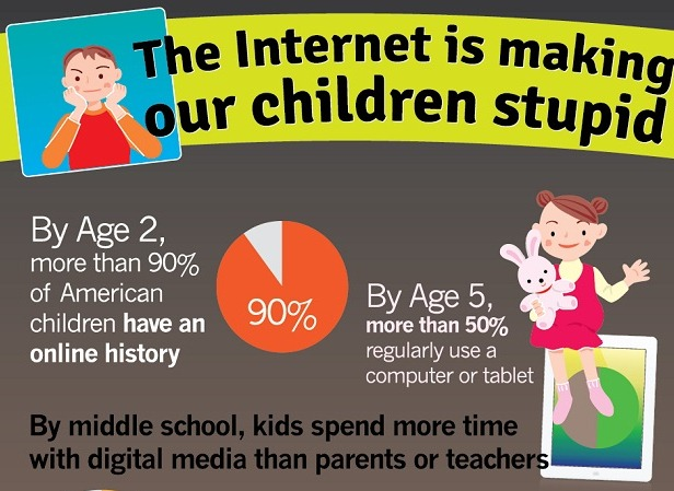 [infografía] El efecto de internet en los más pequeños