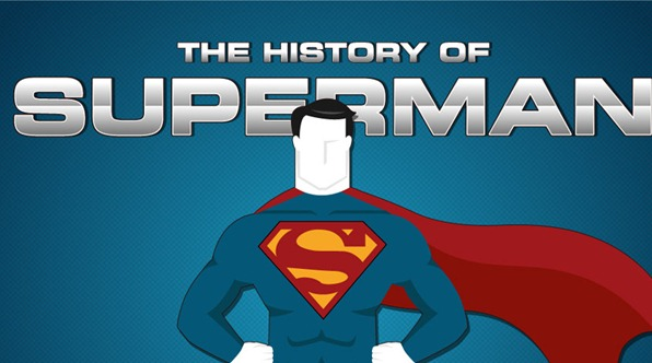 History of Superman Infographic