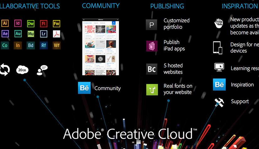 """Adobe Creative Cloud """"crackeado"""" el día de su lanzamiento"""