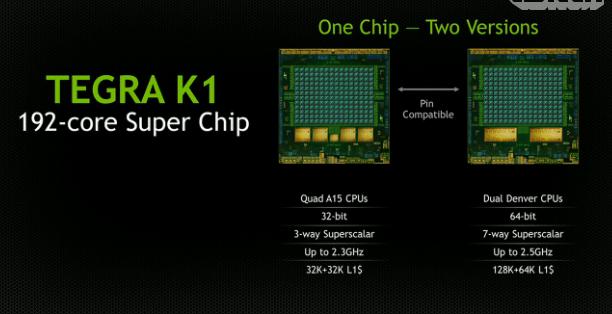 nvidia tegra k1 modelos de procesadores - unpocogeek.com