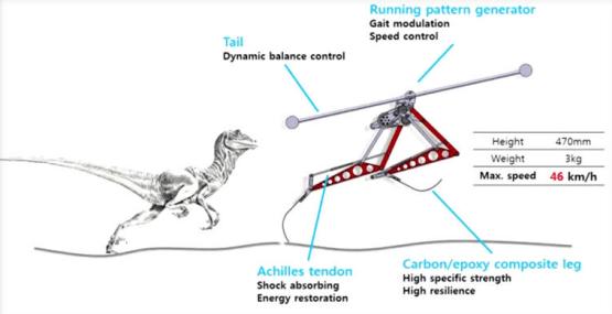 robot-velociraptor-kaist-unpocogeek.com