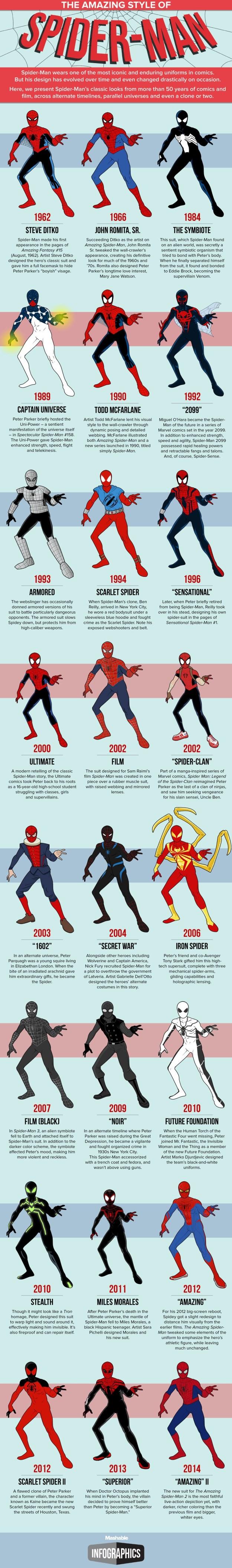 todos-los-disfraces-de-spiderman-full-unpocogeek.com