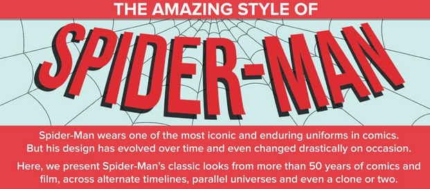 [infografía] Todos los disfraces de Spiderman hasta la fecha