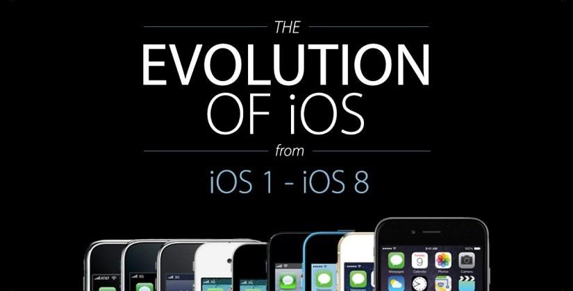 La evolución de iOS 2007 – 2014