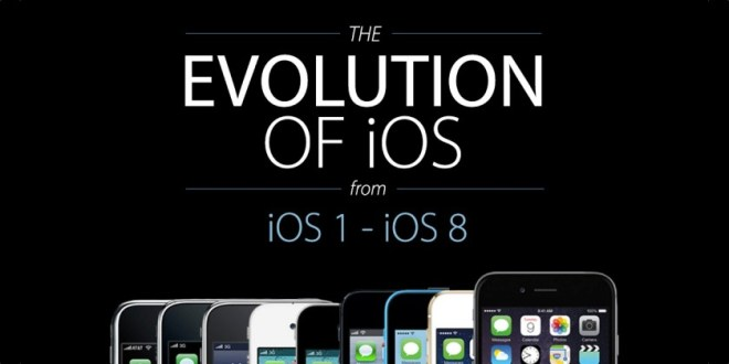 la-evolucion-de-ios-2007-2014-unpocogeek.com