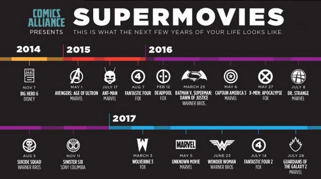 Películas de superhéroes que se estrenarán hasta el 2020