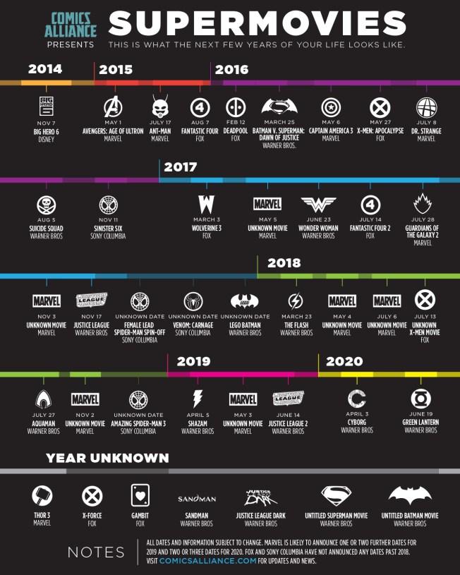 peliculas de superheroes hasta el 2020 - unpocogeek.com