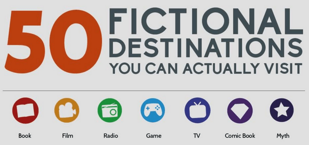50 Places Based In Fiction You Can Actually Visit_unpocogeek.com