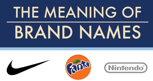 el significado de los nombres de marcas famosas_unpocogeek.com