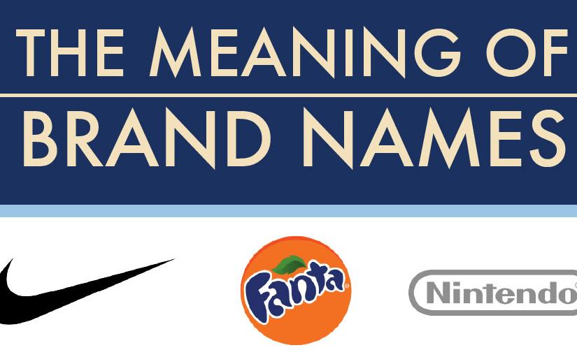 El significado de los nombres de marcas famosas