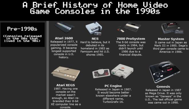 las consolas de videojueo de los 90_f_unpocogeek.com