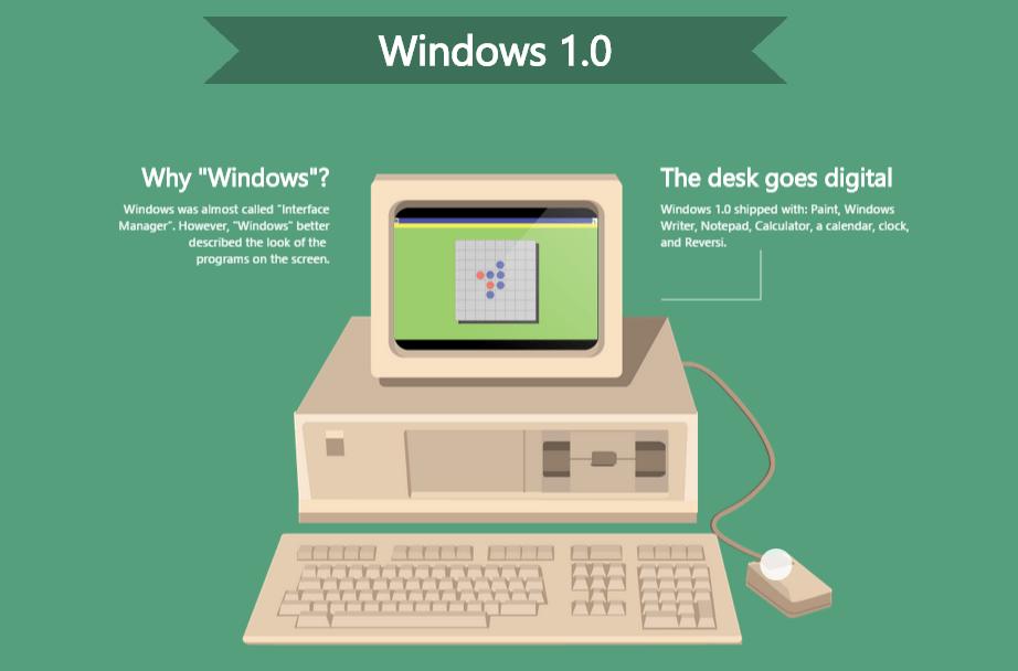 De Windows 1.0 a Windows 10