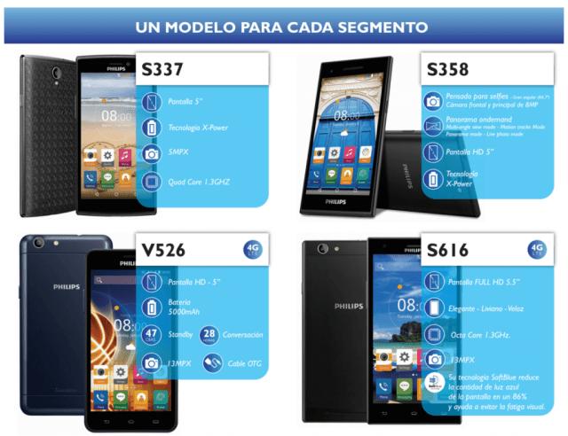 philips_nuevos_modelos_smartphone_unpocogeek.com