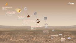 Un mal final para el aterrizaje de ExoMars