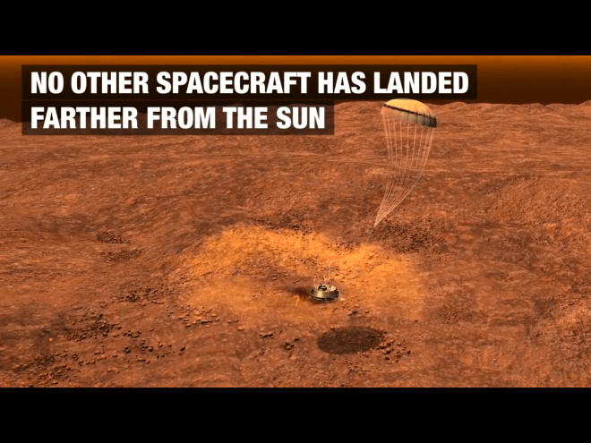 Huygens Probé titan landing video