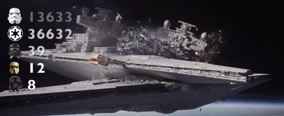 Contador de muertes imperiales en Rogue One: A Star Wars Story