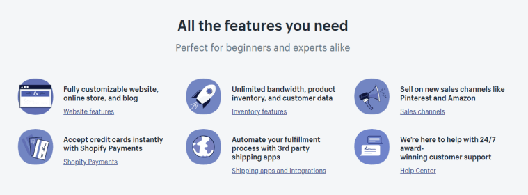 features of shopify