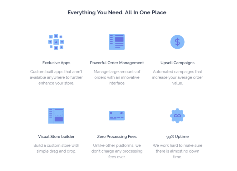 Commerce HQ Main Features