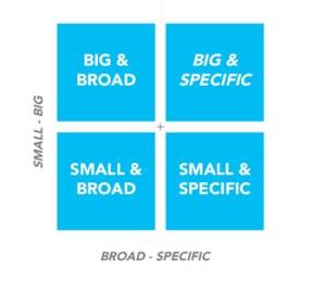 big_specific_graphic