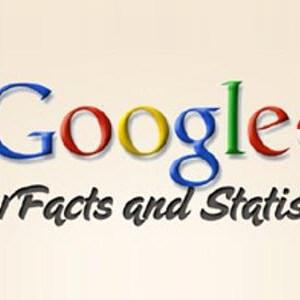 Google+, faits et statistiques