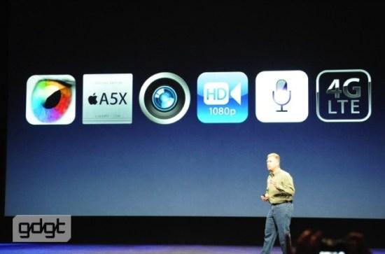apple ipad 3 nouveautés