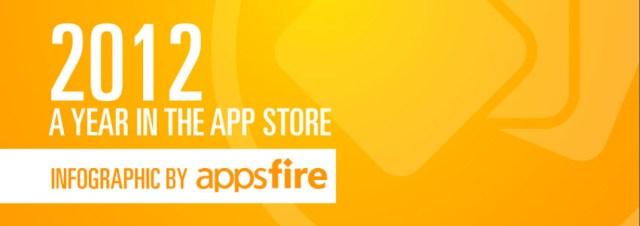Les statistiques 2012 de l'AppStore [infographie]