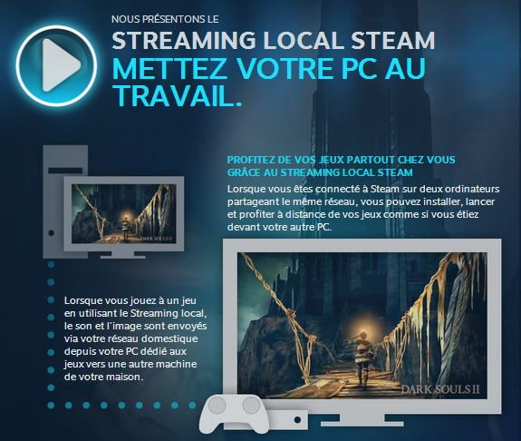 Steam : lancement officiel du Streaming local