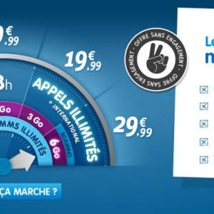 Prixtel inaugure le forfait à 0€ avec 15 min d'appels et 15 SMS